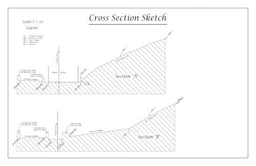 Sample cross section preview