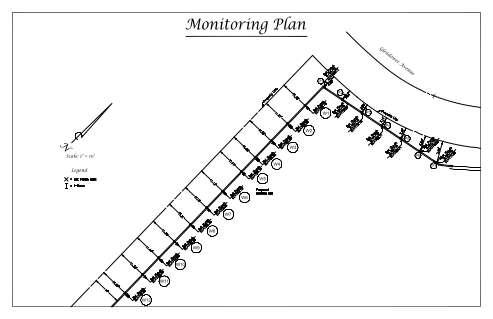 Sample monitoring plan preview