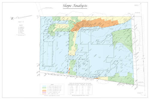 Sample slope analysis preview